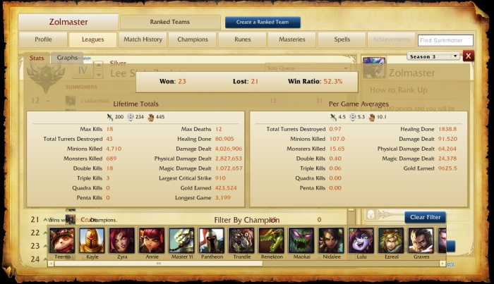 League of Legends LoL stats