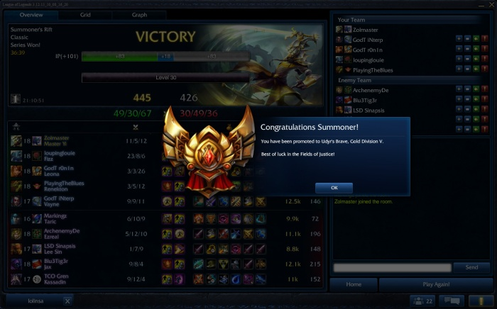 It's about damn time! Gold Tier!